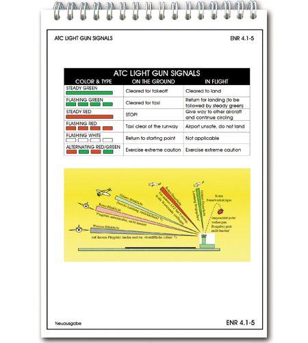 Österreich VFR Trip Kit 200k Flugsicherung Lichtsignale