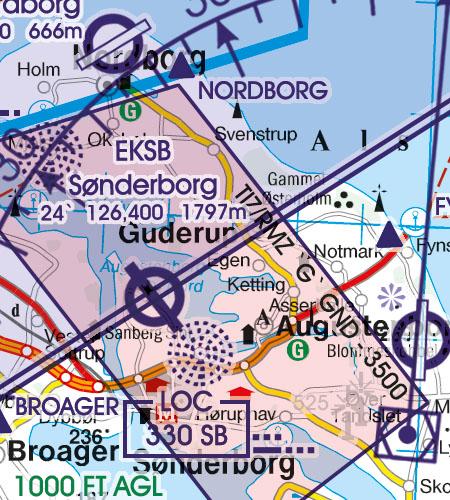 Denmark VFR Aeronautical Chart TIZ Traffic Information Zone