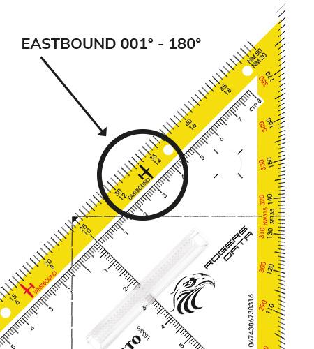 Navigationsdreieck Eastbound EASA ICAO