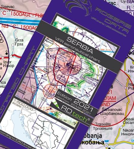 Serbien VFR Luftfahrtkarte ICAO Karte